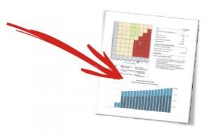 Social Security Analysis